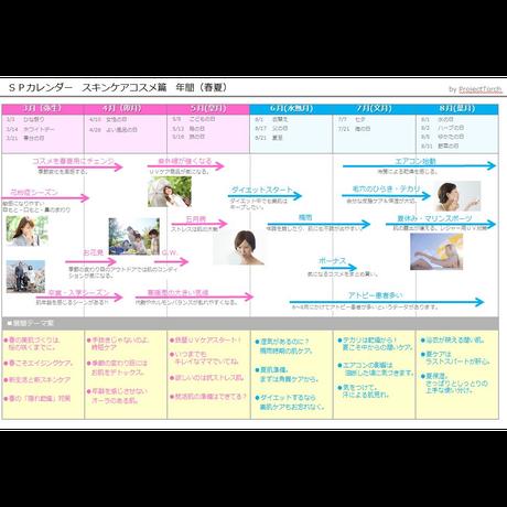 【書き変えて使える】商品ジャンル別販促カレンダー スキンケアコスメ年間(PPT版)