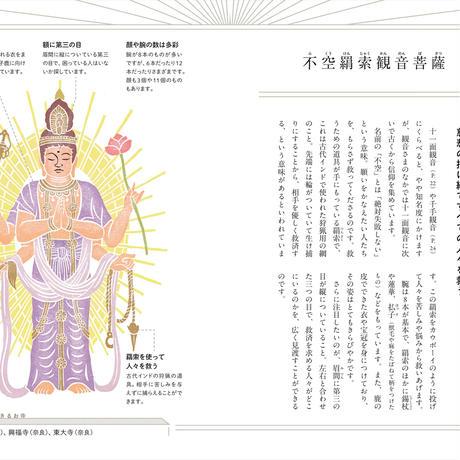 書籍:仏像おまいり入門