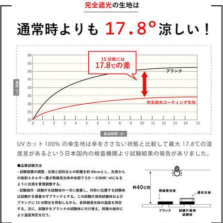 【a.s.s.a】FM281 シャドーストライプ メンズ折りたたみ日傘 (ブラック・ネイビー)