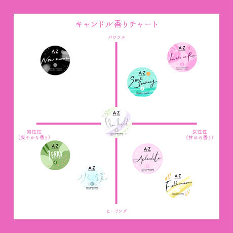 NO5 Soul Journey<ソウルジャーニー>