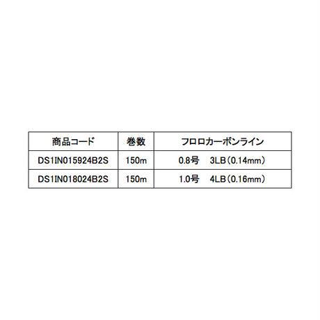 SUFIX SUPER21FC フロロカーボン150m/0.8号/3Lb
