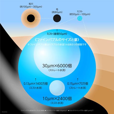 ミラブル(送料無料!)