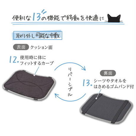 【福りゅっく】福がいっぱい詰まったリュック型キャリーバックの福袋!ネイビー