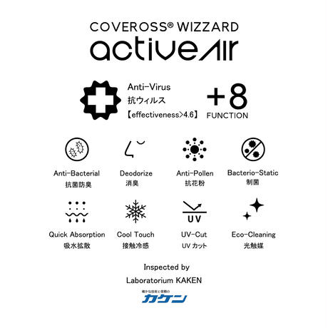 【真夏用限定モデル】ACTIVE AIR BLUEY  FACE MASK / 3PIECES PACK  (BLACK / GREY / WHITE)