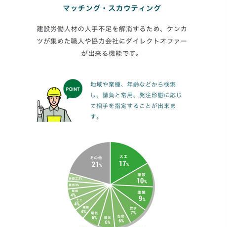 【ケンカツ】LINEで使える職人採用マッチングサービス