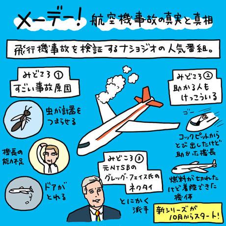 べつやくれい / 「メーデー! 航空機事故の真実と真相」航空機事故年表