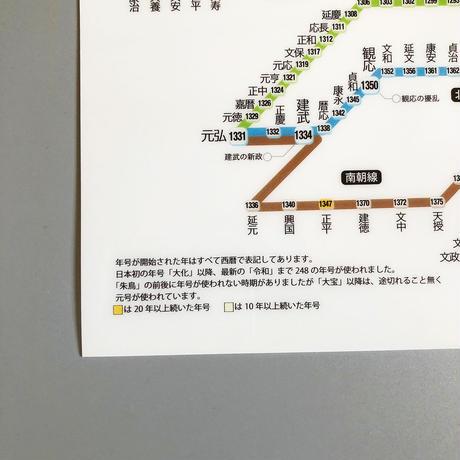 西村まさゆき / 五街道、歴代年号路線図クリアファイル一式