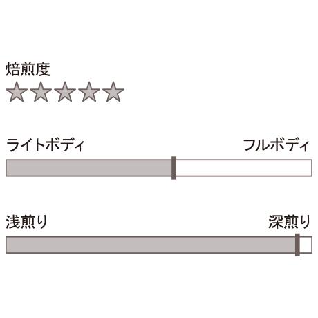 ドリップパック/ミラノ ブレンド エグゼクティブ爽やか深煎り(13g 1袋)