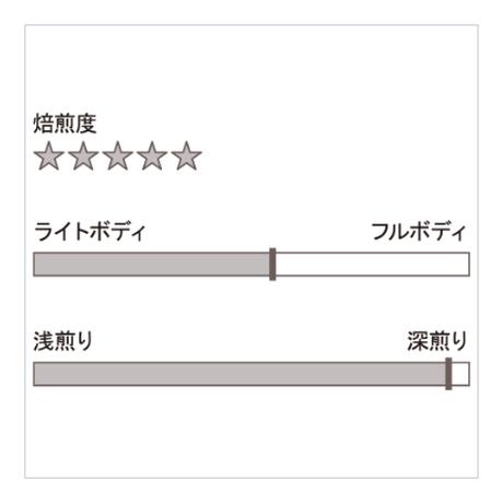 DARK&MILD(ダーク&マイルド) ミラノブレンドタイプ (300g)
