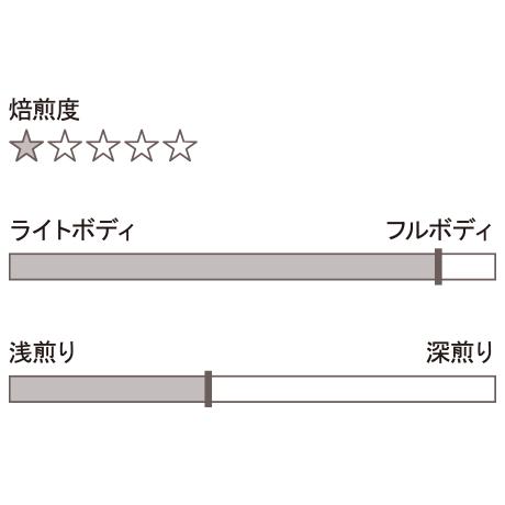 ドリップパック/シチリアブレンド 爽やかシトラスの風(13g×1袋)