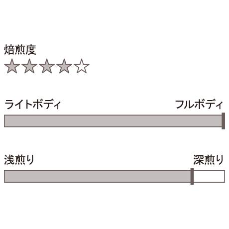57ad664399c3cde1290002bd