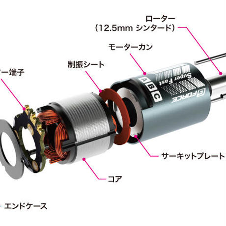 【GFORCE】TS50A TYPE-C COMBO SRET