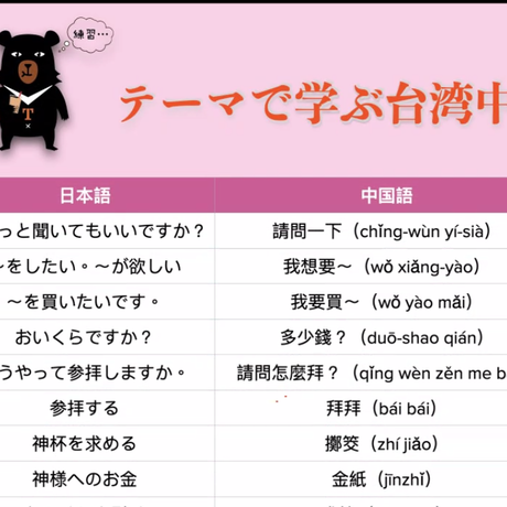 """外国語講師 """"マイホームタウン""""シリーズー台北 Vol.2  【媽祖巡礼】"""