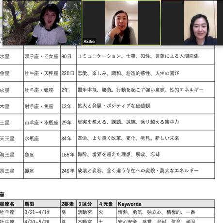 ホロスコープ 読み方講座 入門編 + 香り診断