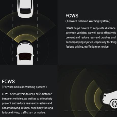 70mai ドライブレコーダー 140°広角 64GB SDカード 1944p GPS WDR 駐車監視 24時間 高性能 あおり運転 ダッシュカム 音声 ボイスコントロール 英語 ロシア語