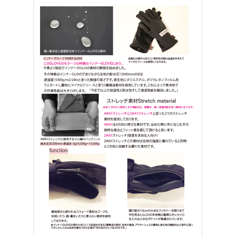 SPdesign 小松織物ジャガードCAMO 《Perfection Mitt GLOVELimited edition items
