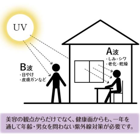 薬用 UV美白 エッセンシャルベース【薬用部外品】52㎖