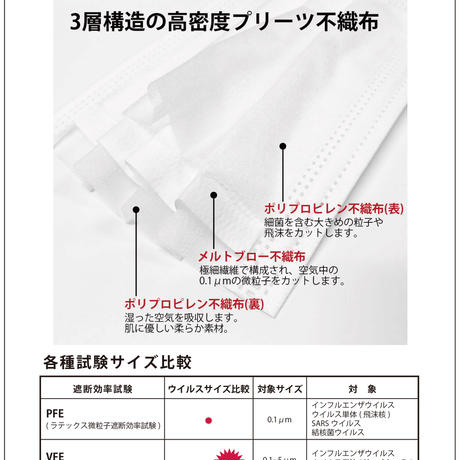 【日本製】5枚入り 不織布 柄マスク おしゃれ 使い捨て 個包装 大阪工場直送