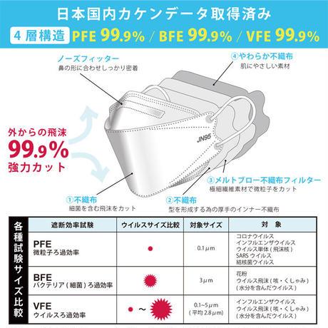 【日本製】【レース柄】30枚入りPFE99.9% BFE99.9% VFE99.9%  不織布 国産JN95マスク 大阪工場直送