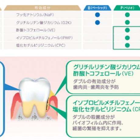 ルシェロ歯みがきペーストB(ミント3本・レモン3本 計6本セット)