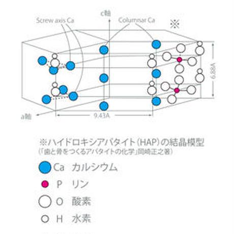 アパガード リナメル120g/50g (各1本 計2本セット)