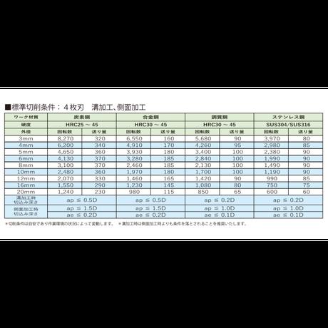 NBCエンドミル 汎用超硬エンドミル 4枚刃 φ4~5