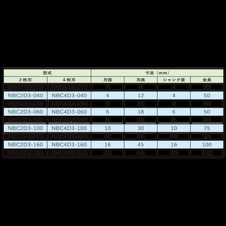 NBCエンドミル 汎用超硬エンドミル 2枚刃 φ3