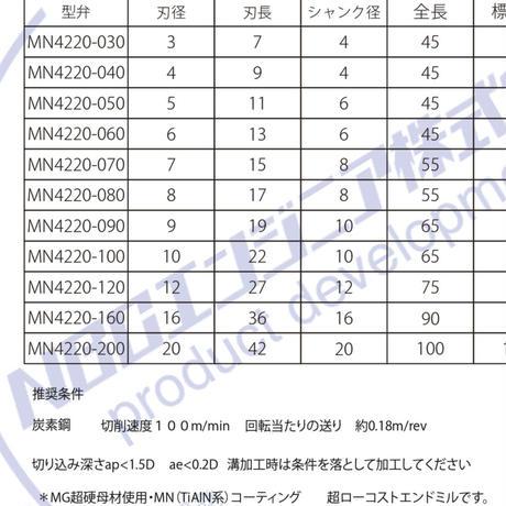 MN4220 超硬ローコストエンドミル 4枚刃 φ7