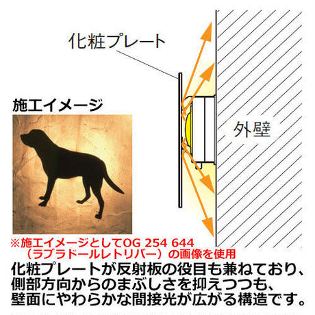 【LED  デコウォールライト エス】 チワワ 【GYOG254 648】YT-206