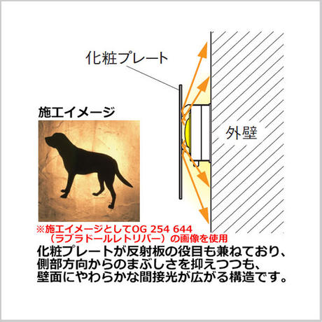 【LED  デコウォールライト エス】 ネコB 【GYOG254 642】YT-206