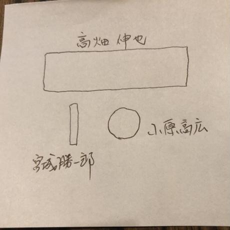 プレート&ナイフレスト&小皿セット「高畑伸也」「宮城勝一郎」  「小原高広」