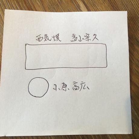 プレート&小皿セット「西表焼 高山宗久」「小原高広」