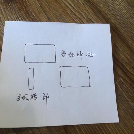 プレート&ナイフレストセット「高畑伸也」「宮城勝一郎」