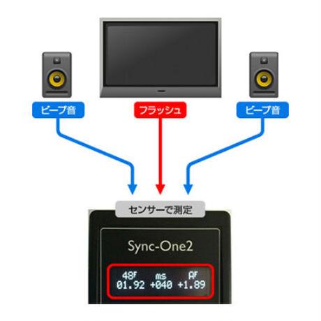 Sync-One2 v2リップシンク測定器(Web特価)