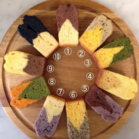 2色の野菜のパウンドケーキ