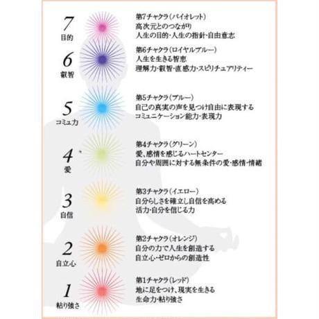 【 Candle Petit bonheur 】瞑想キャンドル 7colors 〜 cakra 〜