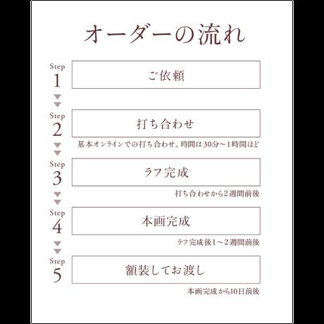 肖像コラージュ 【  A3サイズ/ユニーク額】(オーダー制)
