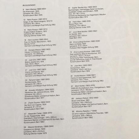 スイス/ベルン美術館 ヴィンテージポスター/1988年