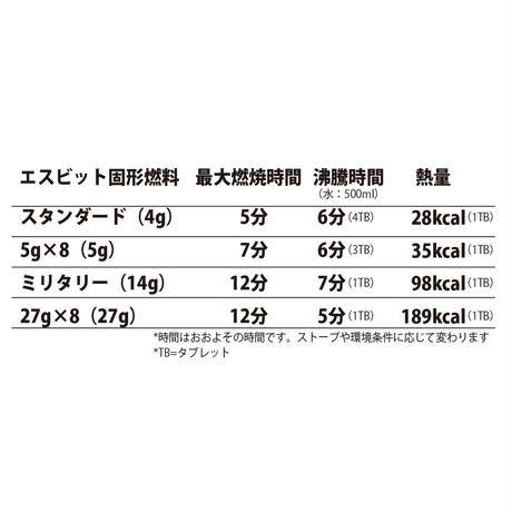 Esbit(エスビット) / 固形燃料27g×8