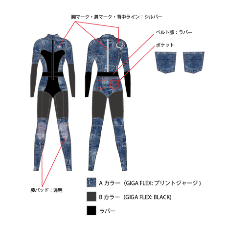 "<価格改訂> FXP RIDERS-MODEL ""DENIM-LTD"" 3x3 フルオーダー"