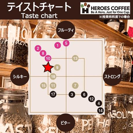バリ神山 カフェインレス :通販限定80gお試しパック(送料込み)パック