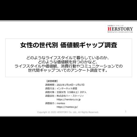 HERSTORY REVIEW 21年03月号(女性消費者像バージョンアップ)
