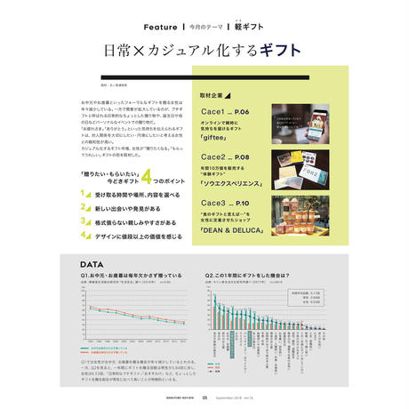 【 PDF版】HERSTORY REVIEW vol.16