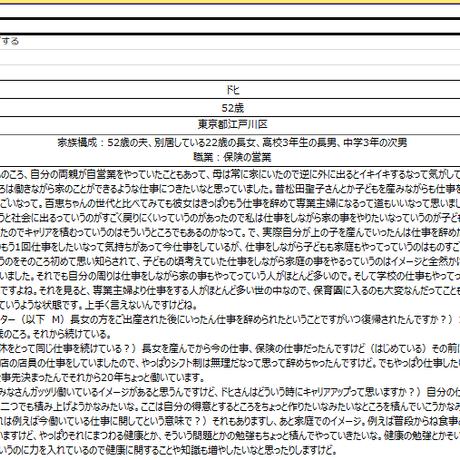 女性消費者公開座談会 発言録(2019年2月/テーマ:キャリアアップ)