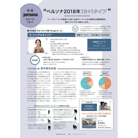 【本誌版】HERSTORY REVIEW vol.16