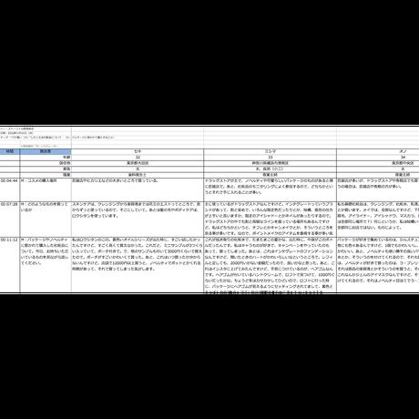 """女性消費者公開座談会 発言録(2018年1月/テーマ:""""パケ買い""""したくなる化粧品)"""