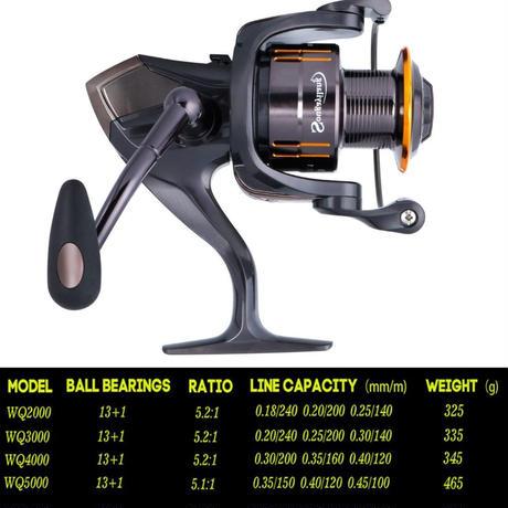 新品 スピニングリール 釣り道具 フィッシング 高性能ベアリング 鯉釣り 黒×ゴールド 2000 / 3000 / 4000 /5000番 m02003