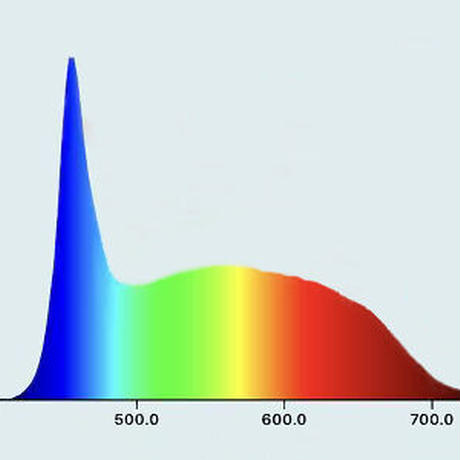 ◆ Helios Green LED PRO HGP-303/ 広域照射植物育成ライト 【ヘリオス PRO】