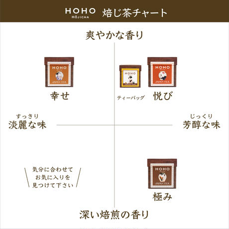 幸せの焙じ茶 【HOHO HOJICHA】
