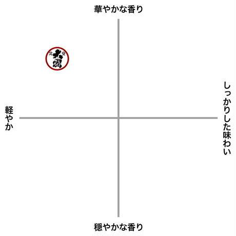 北安大國 純米大吟醸(720ml/箱なし)